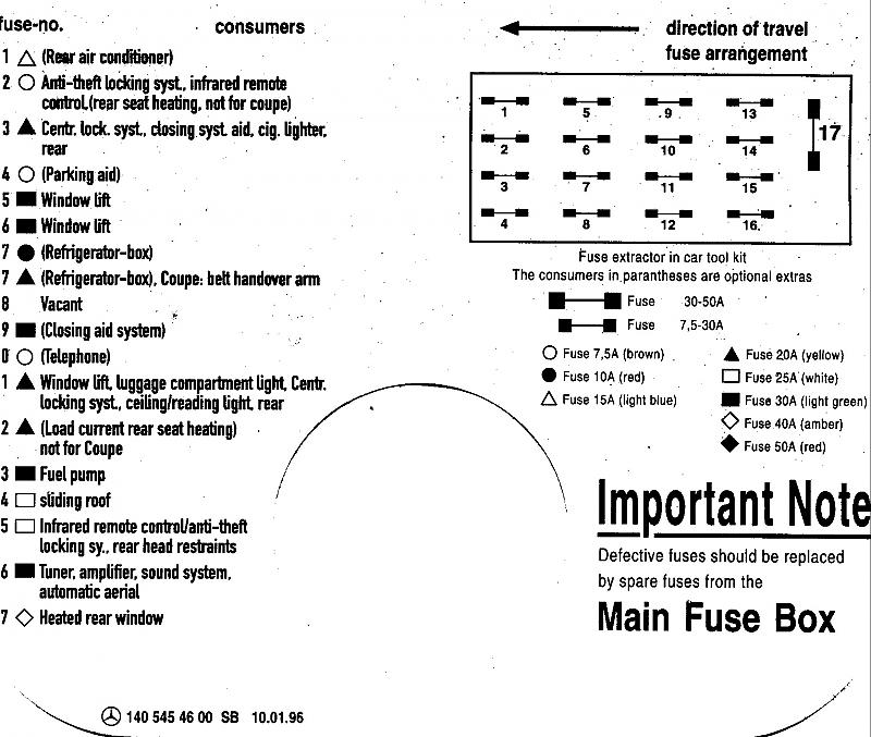 Hqdefault moreover D Wiring Airmatic  pressor Relay likewise Maxresdefault furthermore Mercedes Benz Sl L V Ffuse Interior Part as well Fuse Box Location Overview Chart X. on 1995 mercedes benz fuse box diagram