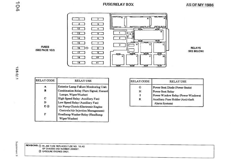 Mercedes Benz Flasher Relay Wiring Diagram w208 relay ... on mercedes e320 engine diagram starter, mercedes 560sec radio wiring, mercedes slk radio wiring, mercedes s55 engine accessories diagram, mercedes radio harness diagram, mercedes automatic transmission diagram, mercedes diagrams w202 warning radio, mercedes 300sl belt pattern, mercedes parts diagram,