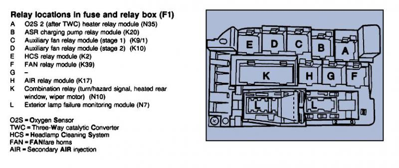 Fuse Box & Relays Explained | Mercedes-Benz Forum Mercedes Benz A Fuse Box Location on cadillac fuse box location, corvette fuse box location, 2006 impala fuse box location, hyundai fuse box location, 2006 silverado fuse box location, ford fuse box location, honda fuse box location, john deere fuse box location, jcb fuse box location, hino fuse box location, toyota fuse box location, yamaha motorcycle fuse box location, kenworth fuse box location, infiniti fuse box location, jaguar fuse box location, 2004 expedition fuse box location, hummer fuse box location, volvo fuse box location, pontiac fuse box location, mustang fuse box location,