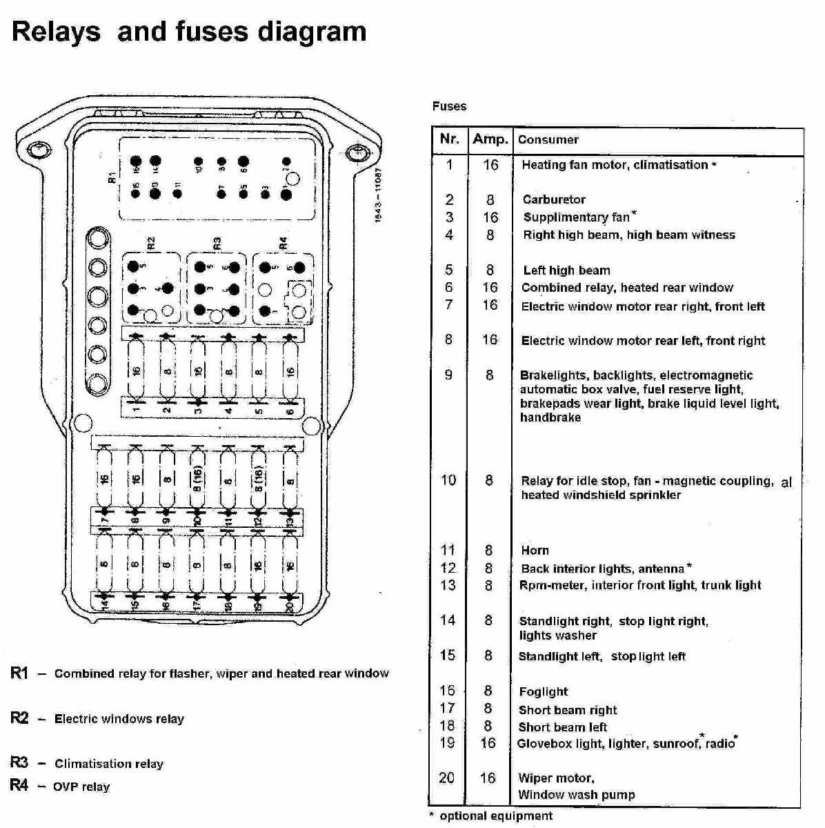 D Fuse Relays E on Mercedes Benz 190e Fuse Box Diagram