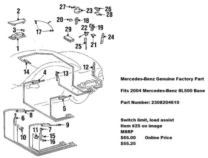 2003 Sl 55amg Or Sl500 Hard Top Problem Page 2