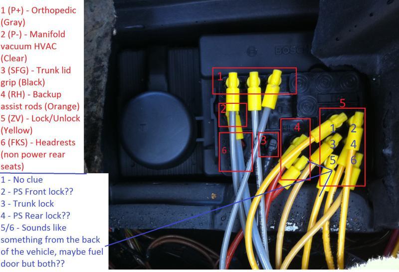 Central Locking Vacuum Problem Ds Rear Door Stuck Tried