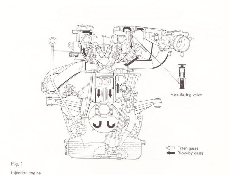 2001 Gmc Jimmy Vacuum Diagram