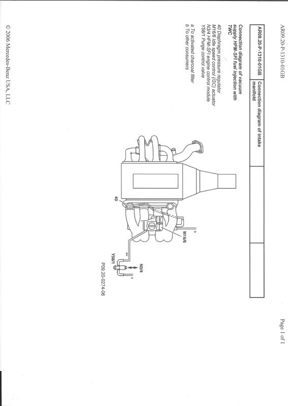 Vacuum Lines Diagram