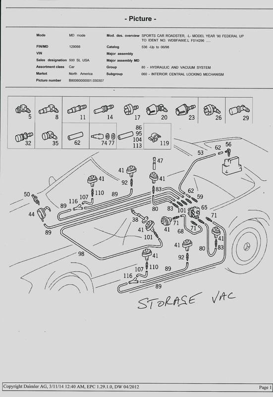 Sl300 R129 Central Locking - Page 2