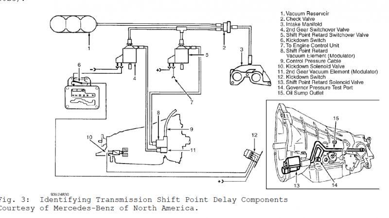 Mercedes Transmission Diagram | Wiring Diagram