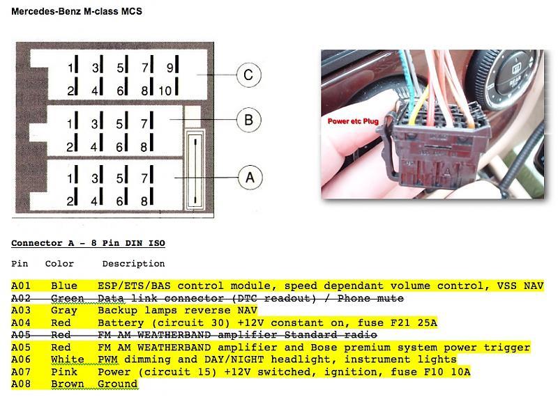 wiring diagram for pioneer avic f900bt diy install pioneer avic f900bt in  03 fiber optic ml500  diy install pioneer avic f900bt in  03