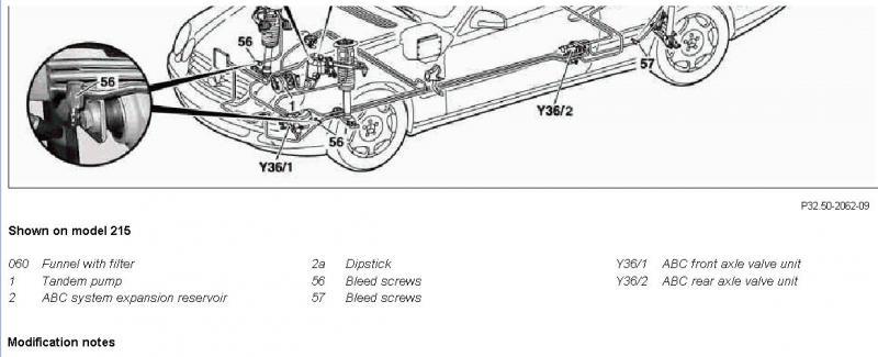Stock 2001 CL55 ABC level calibration values - Mercedes-Benz Forum