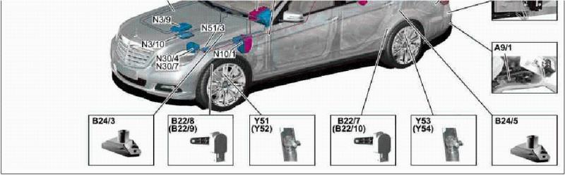 W212 Mercedes-Benz SRS fault codes - Mercedes-Benz Forum