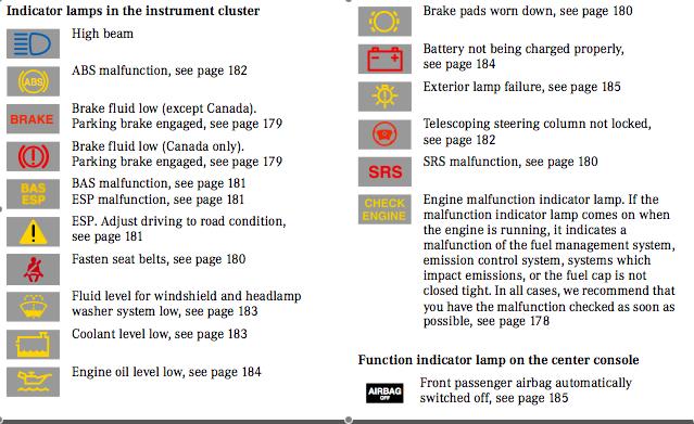 For Mercedes Sprinter Dash Symbols