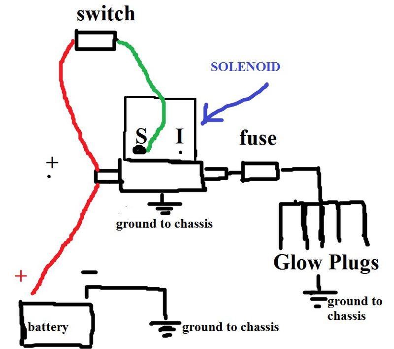 how glow plugs work diagram