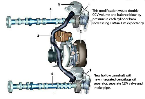 Question about crankcase vent oil going into turbo  - Page 5
