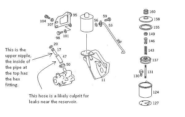 Power Steering Reservoir Leaking Mercedes Benz Forum