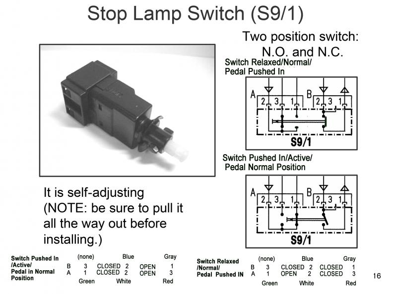 ... Click Image For Larger Version Name: Stop Lamp Switch Views: