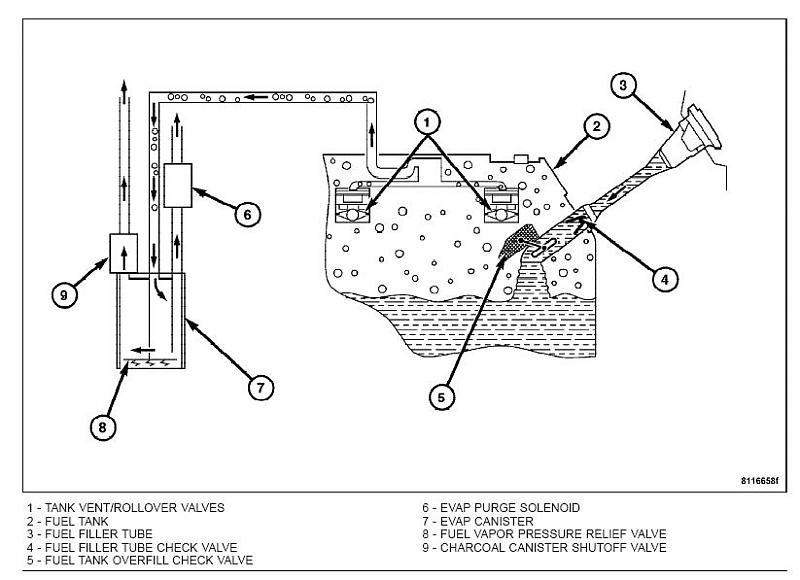 Fuel Tank Filling Problem SLK320 Pump keeps shutting off-tank-diagram.jpg