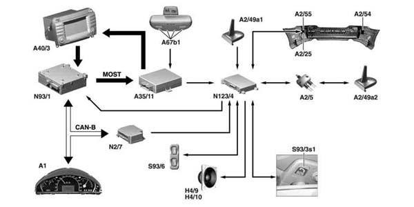 2005 s500 4matic antenna diagram