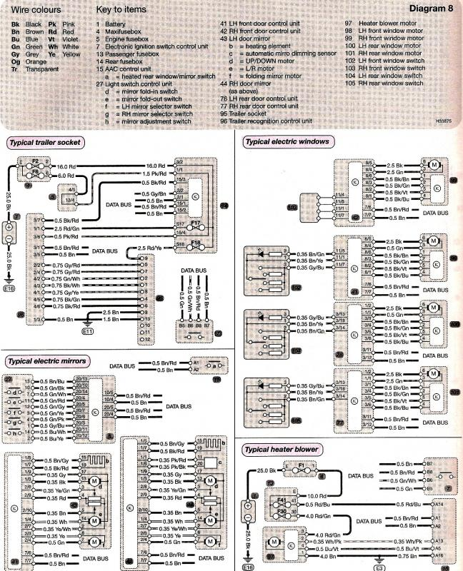 wiring diagrams - trailer socket/electric windows/mirrors/heater, Wiring diagram