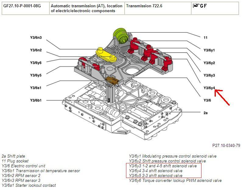 1999 ml320 transmission dead mercedes benz forum