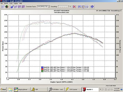 Name:  Trooper6 TRI-Y dyno.jpg