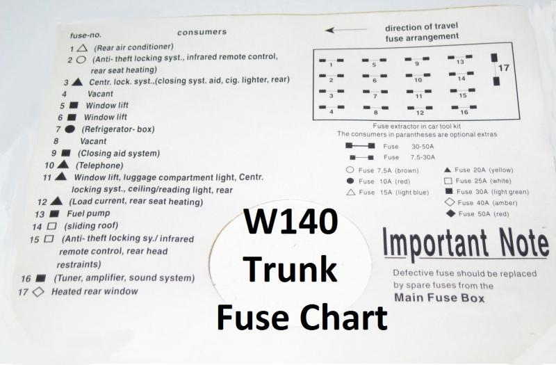 Fuse Box & Relays Explained | Mercedes-Benz ForumBenzWorld.org