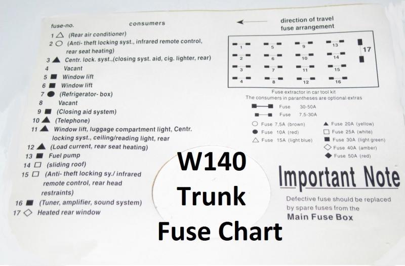 Mercedes Benz W140 Fuse Box - Schematics Wiring Diagram