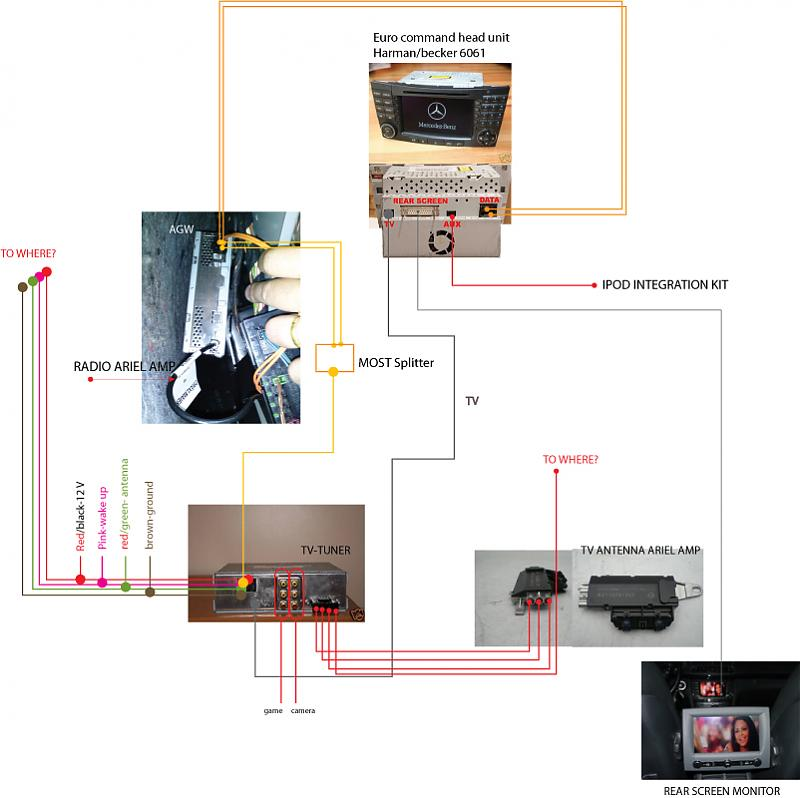 anyway to retrofit tv tuner in w211 page 2 mercedes benz forum rh benzworld org Mercedes E-Class Door Window Wiring Diagram Mercedes -Benz Engine Diagram