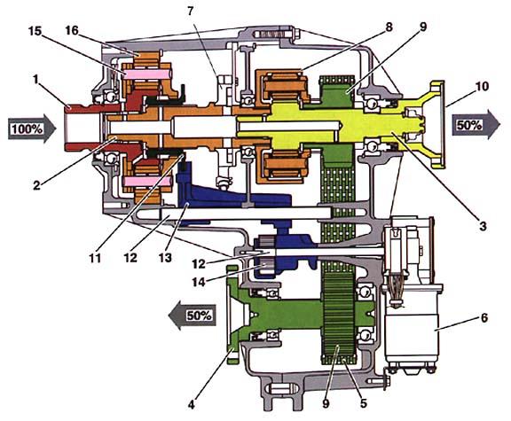 1998 Ml320 Low Range Problem - Page 2