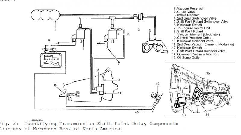 92 mercedes wiring diagram  | 638 x 493