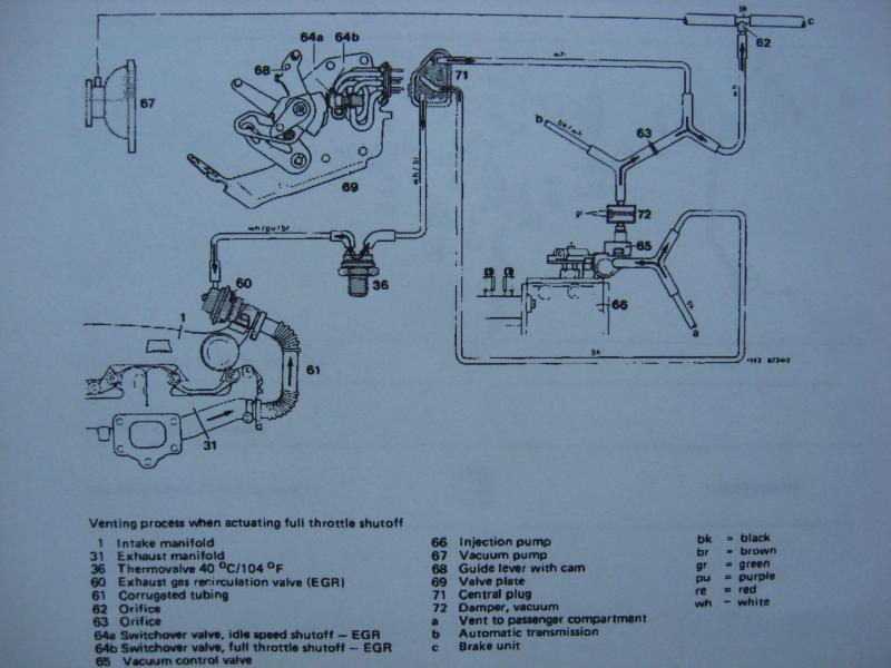 Vacuum Diagram  Photos 300sd