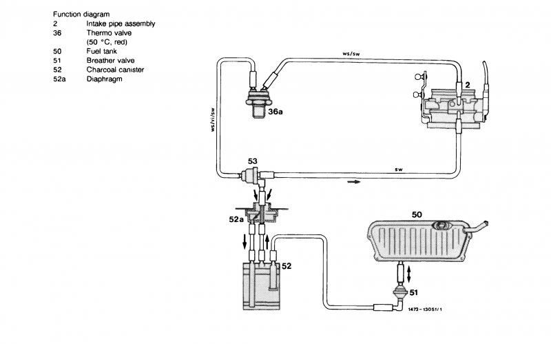 w126 vacuum diagram wiring diagram write300se vacuum diagram wiring diagram update 1993 honda accord vacuum diagram 1991 300se vacuum hoses mercedes