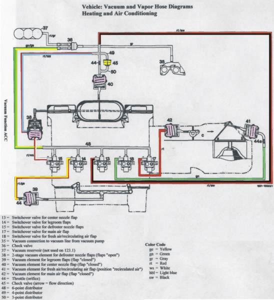 151108d1196083754 acc vent vacuum control vacuum color diagram vacuum diagrams can i get the right one? mercedes benz forum Ridley Wiring-Diagram at bakdesigns.co