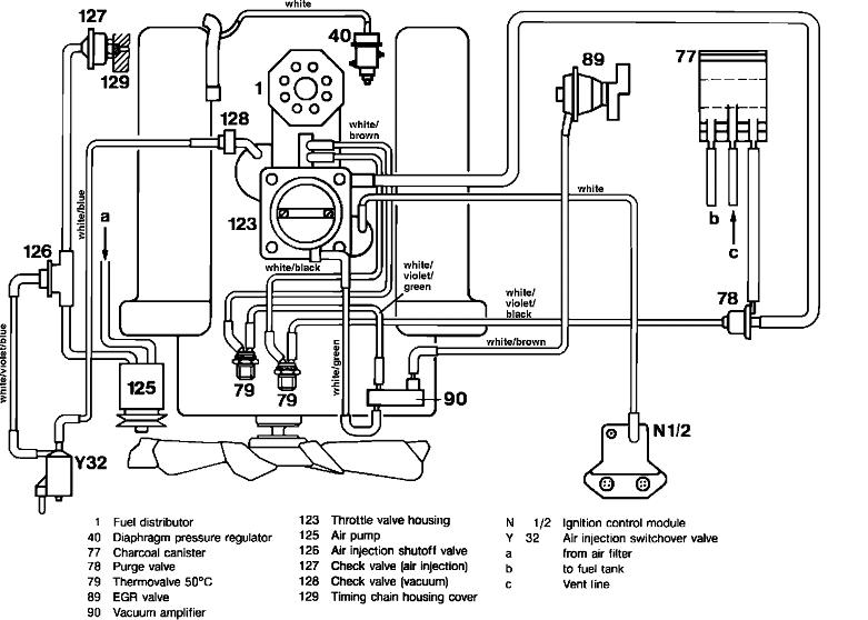 vacuum schematic for  u0026 39 87 euro sec