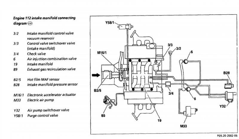 3 2 Engine Front Vaccum Hoses