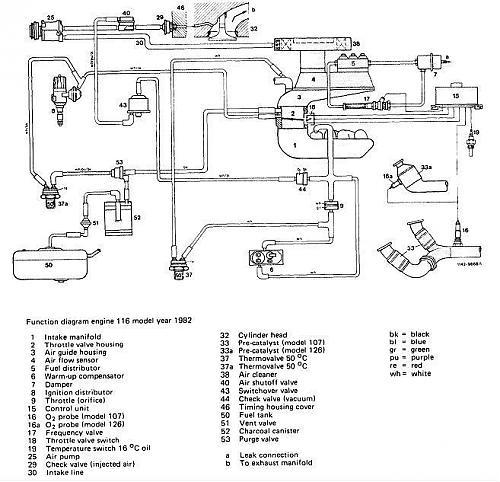 107 Vacuum Diagrams Mercedes Benz Forum