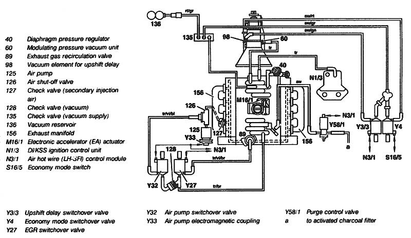 D Identify These Vacumm Items Vacuum Line Diagram on Back To Post Electric Car Engine Diagram