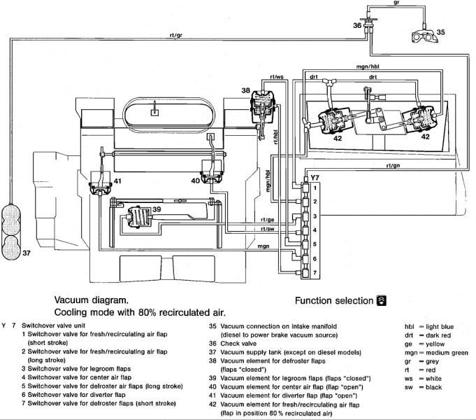GMC Duramax Diesel Fuel System Diagram also Mercedes Vacuum Diagrams additionally Dodge Ram 3500 41 1997 Dodge Ram 1500 Radiator Diagram Dodge Ram 1500 as well  on dodge ram 2500 sel vacuum line diagram