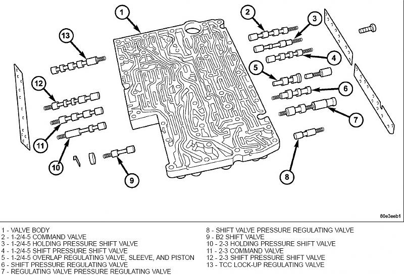 1999 S320 Transmission Problems