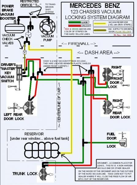 313675d1276492066 how configure my vac system w123vacdoorlockdiag_cghj564684 vacuum diagrams can i get the right one? mercedes benz forum