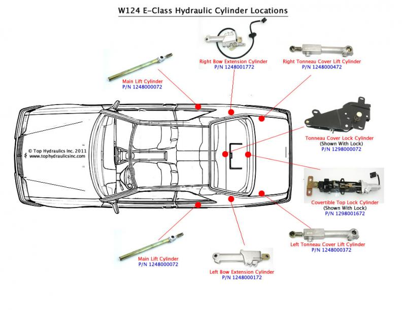 location diagram  removal instructions  convertible