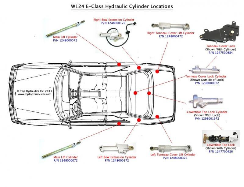 W124 E320 Convertible - Soft Top Won U0026 39 T Move