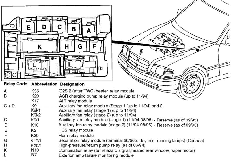 1996 c280 starter relay location