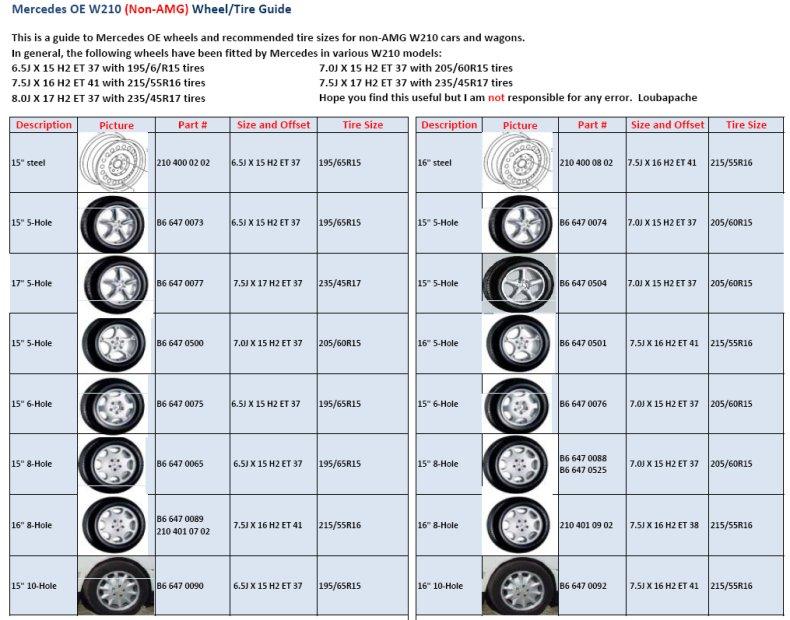 Mercedes bolt pattern chart