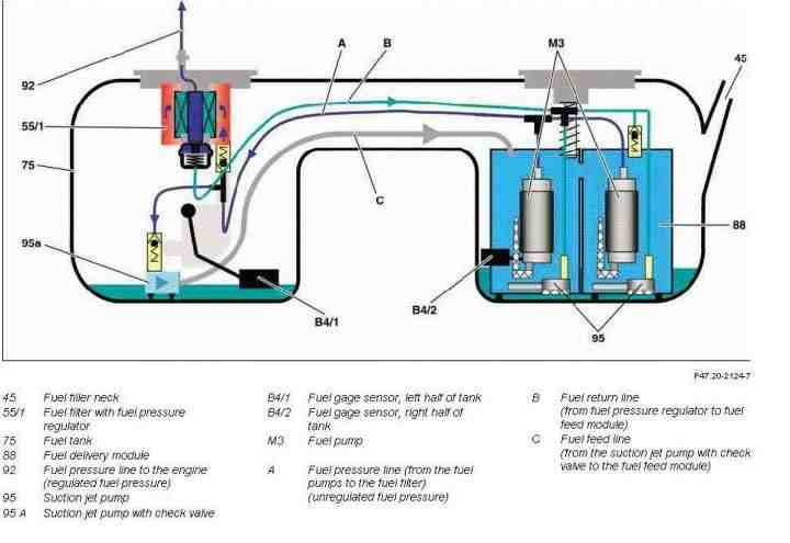 Fuel pump issues help mercedes benz forum click image for larger version name w211 e55 fuel system diagramg views cheapraybanclubmaster Gallery