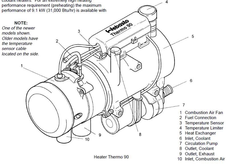 u500 webasto heater information