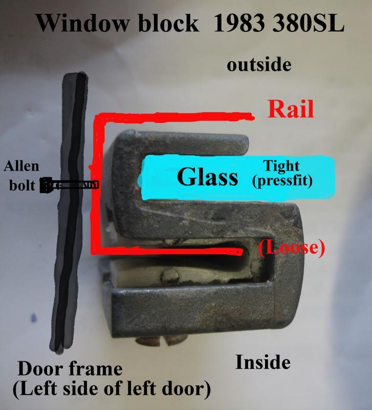 Sl Door Glass Rattle