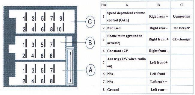 2000 mercedes ml320 radio wiring diagram mercedes radio wiring wiring diagram  mercedes radio wiring wiring diagram