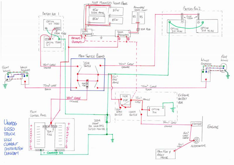 lance camper wiring diagram tabetara net on truck camper wiring diagram