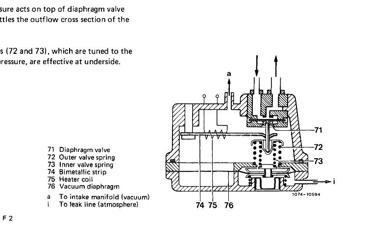warm-up regulator   out to atmosphere   85 u0026 39  500sel