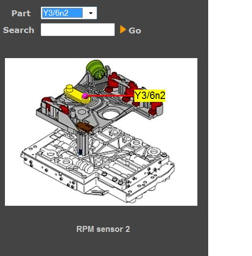 Code P0748 Mercedes Benz Forum