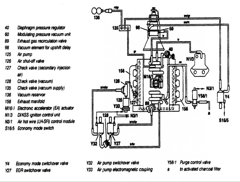 1996 dodge 1500 vacuum diagram  1996  free engine image